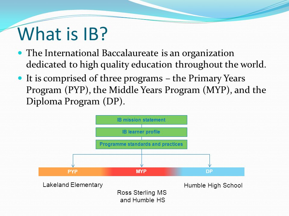 What is the International Baccalaureate(IB) program like?