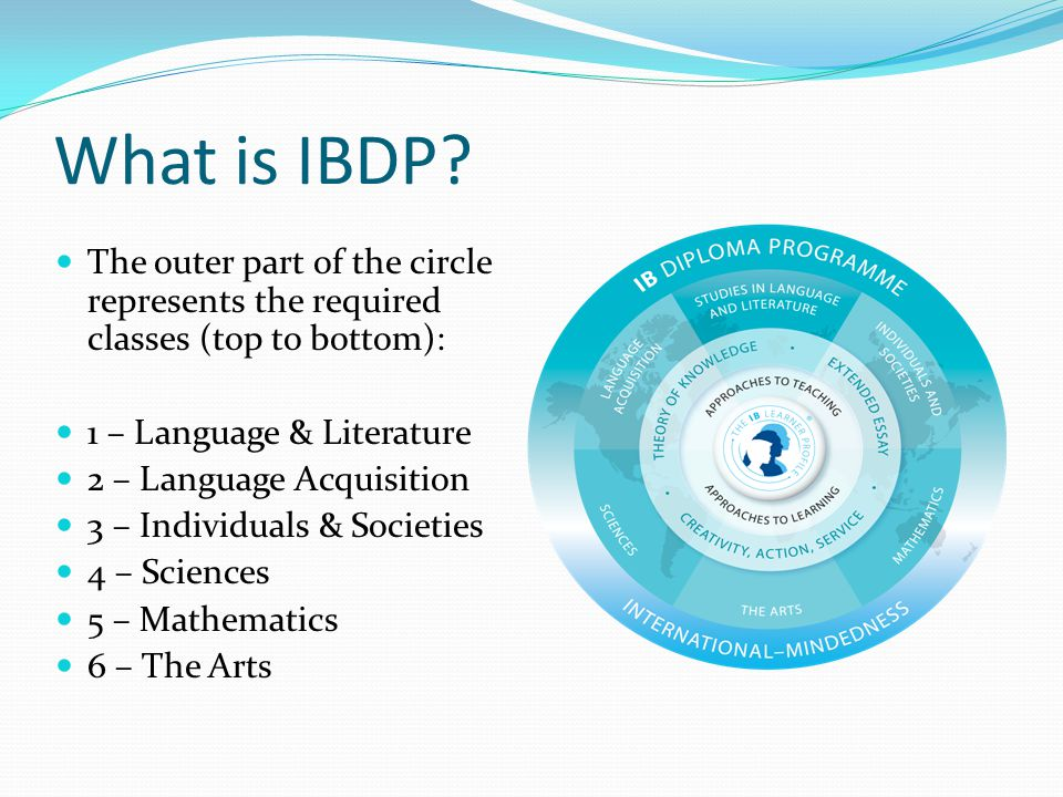 What is IBDP? The outer part of the circle represents the required classes (top to bottom): 1 – Language & Literature 2 – Language Acquisition 3 – Ind