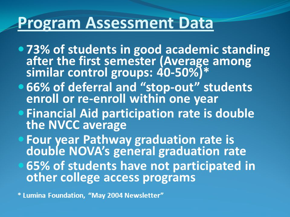 Program Assessment Data 73% of students in good academic standing after the first semester (Average among similar control groups: 40-50%)* 66% of deferral and stop-out students enroll or re-enroll within one year Financial Aid participation rate is double the NVCC average Four year Pathway graduation rate is double NOVA's general graduation rate 65% of students have not participated in other college access programs * Lumina Foundation, May 2004 Newsletter