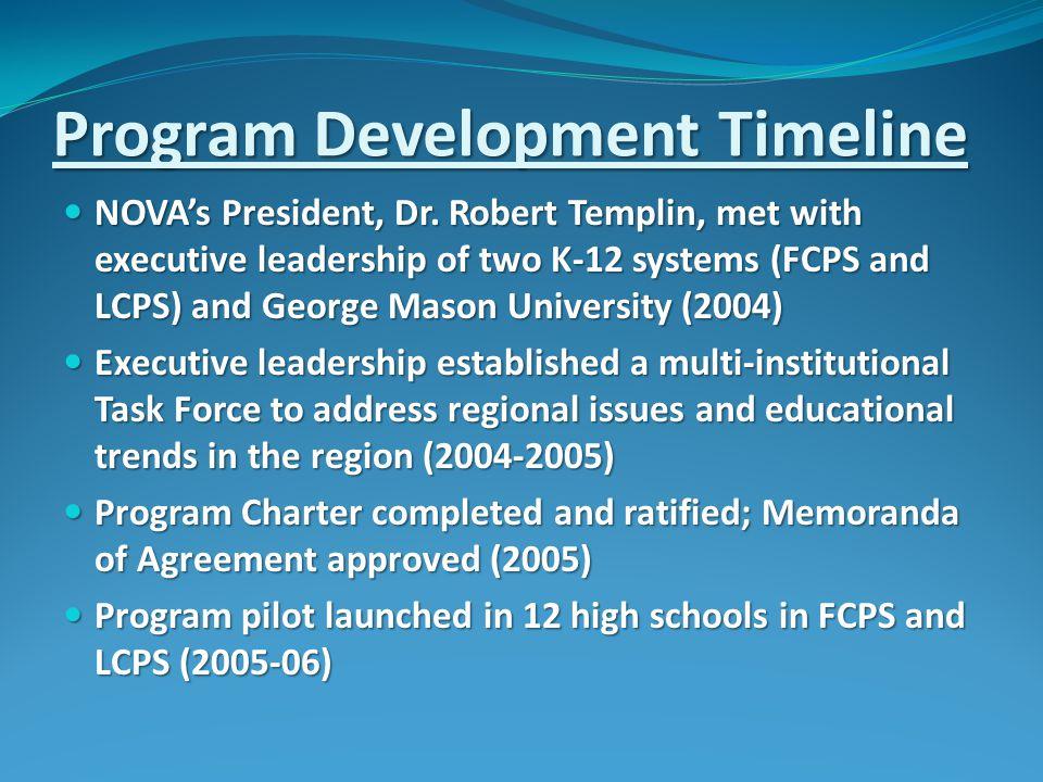Program Development Timeline NOVA's President, Dr.