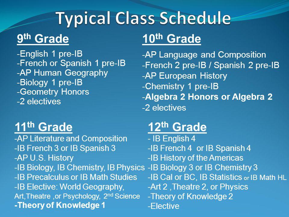 9 th Grade -English 1 pre-IB -French or Spanish 1 pre-IB -AP Human Geography -Biology 1 pre-IB -Geometry Honors -2 electives 10 th Grade -AP Language