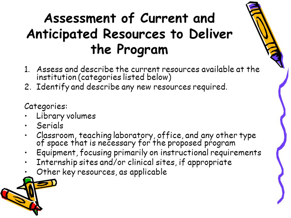 Assessment of Current and Anticipated Resources to Deliver the Program 1.Assess and describe the current resources available at the institution (categories listed below) 2.Identify and describe any new resources required.