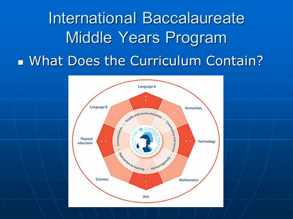 International Baccalaureate Middle Years Program What Does the Curriculum Contain? What Does the Curriculum Contain?