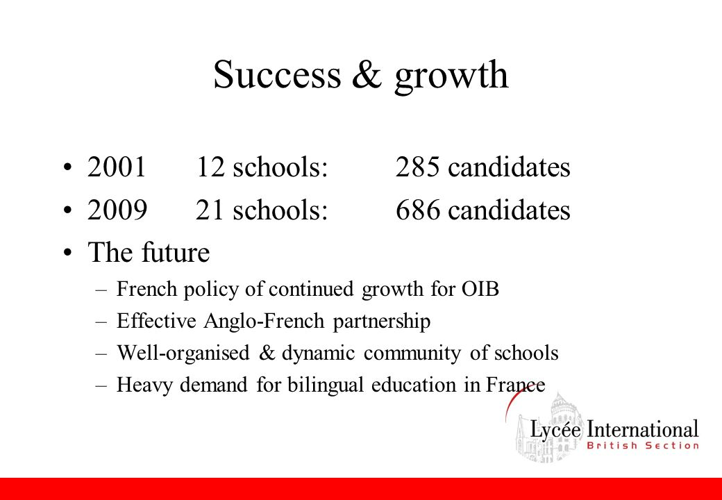 Success & growth 200112 schools:285 candidates 200921 schools:686 candidates The future –French policy of continued growth for OIB –Effective Anglo-French partnership –Well-organised & dynamic community of schools –Heavy demand for bilingual education in France