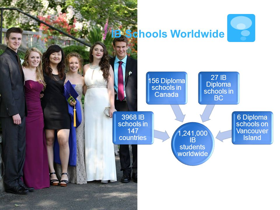 IB Schools Worldwide 1,241,000 IB students worldwide 3968 IB schools in 147 countries 156 Diploma schools in Canada 27 IB Diploma schools in BC 6 Diploma schools on Vancouver Island