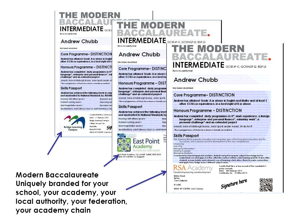 Modern Baccalaureate Uniquely branded for your school, your academy, your local authority, your federation, your academy chain