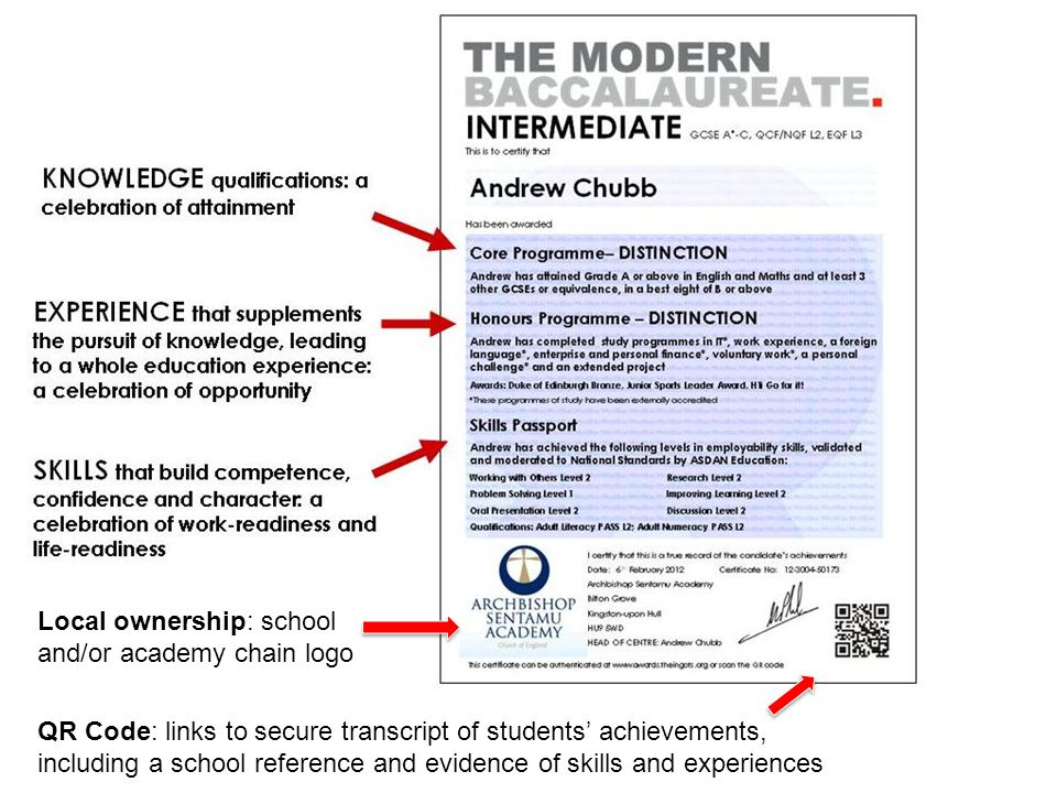 Local ownership: school and/or academy chain logo QR Code: links to secure transcript of students' achievements, including a school reference and evid