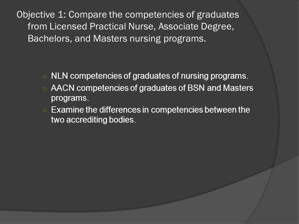 Objective 1: Compare the competencies of graduates from Licensed Practical Nurse, Associate Degree, Bachelors, and Masters nursing programs. ○ NLN com