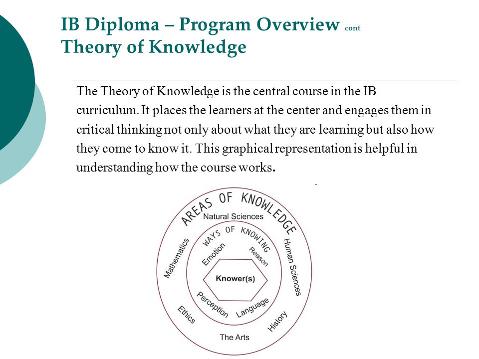 IB Diploma – Program Overview cont Theory of Knowledge The Theory of Knowledge is the central course in the IB curriculum. It places the learners at t