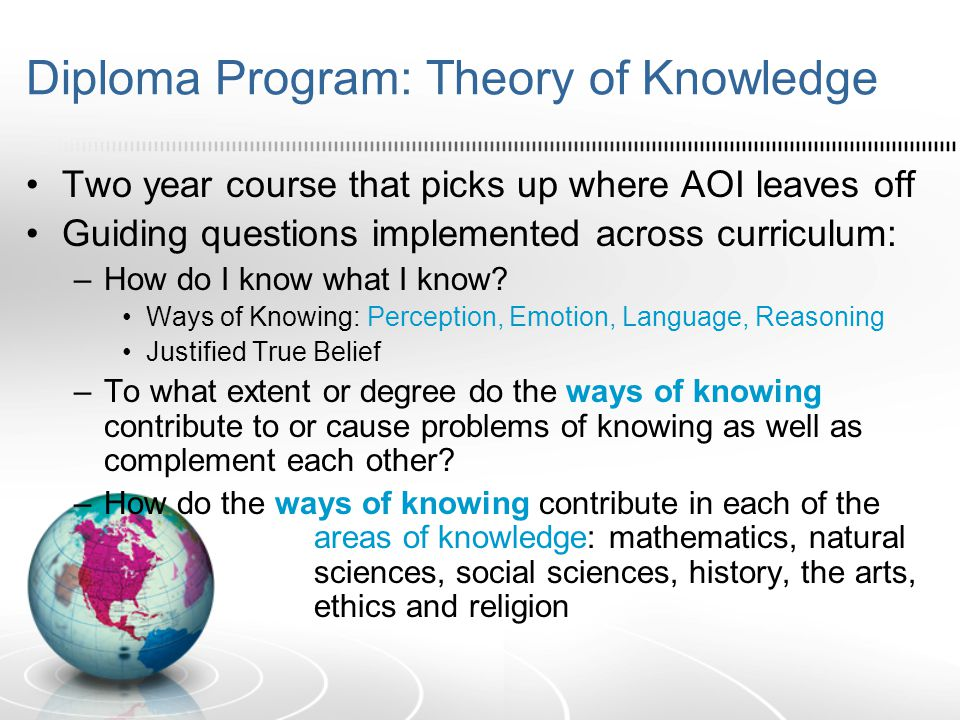Diploma Program: Theory of Knowledge Two year course that picks up where AOI leaves off Guiding questions implemented across curriculum: –How do I know what I know.