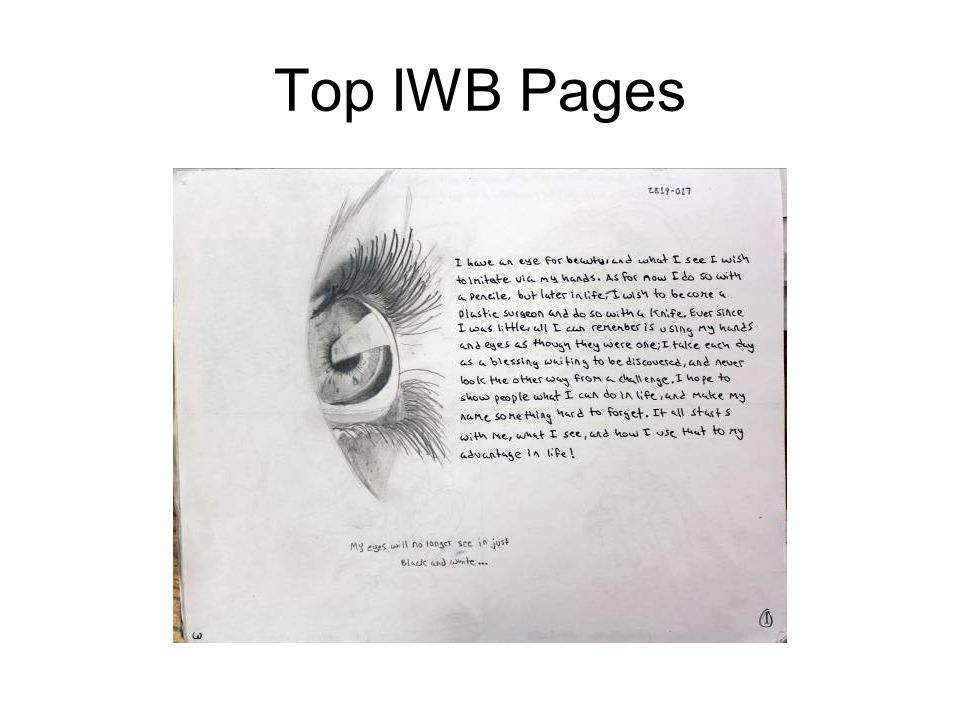 Top IWB Pages
