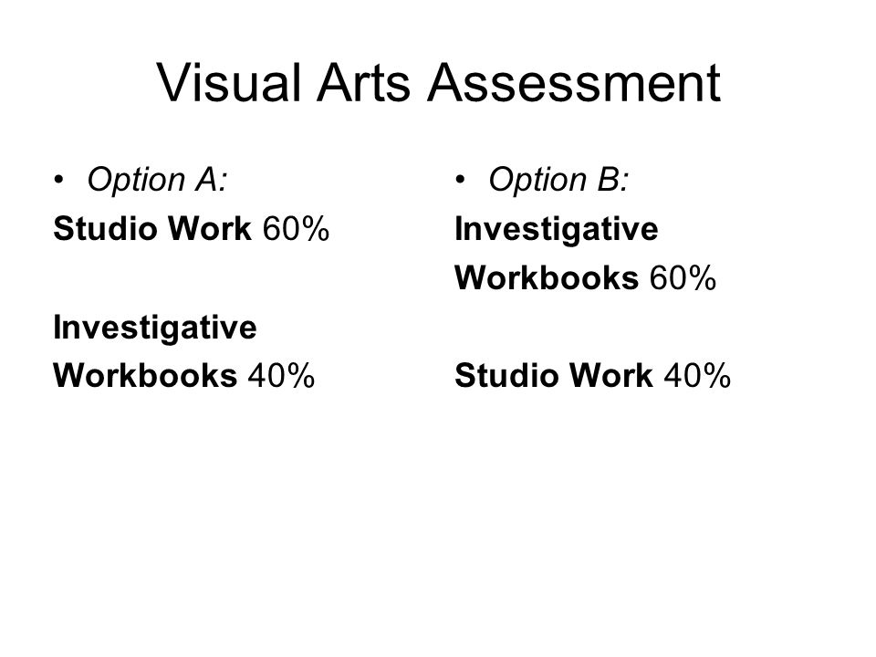IWB Class notes and handouts should only be included in the workbooks if appropriate.