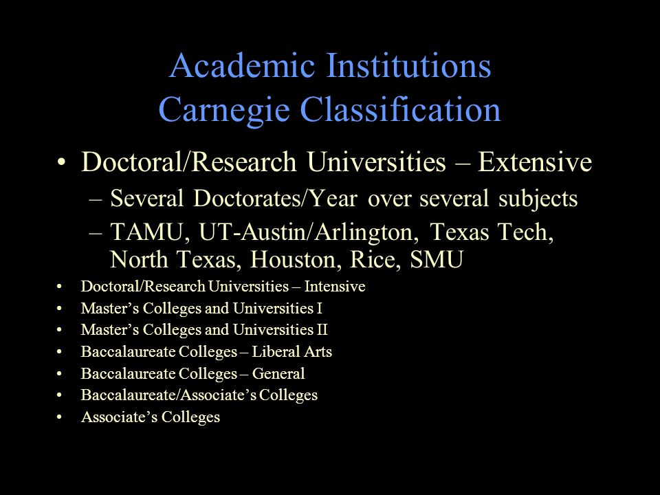 Academic Institutions Carnegie Classification Doctoral/Research Universities – Extensive –Several Doctorates/Year over several subjects –TAMU, UT-Austin/Arlington, Texas Tech, North Texas, Houston, Rice, SMU Doctoral/Research Universities – Intensive Master's Colleges and Universities I Master's Colleges and Universities II Baccalaureate Colleges – Liberal Arts Baccalaureate Colleges – General Baccalaureate/Associate's Colleges Associate's Colleges