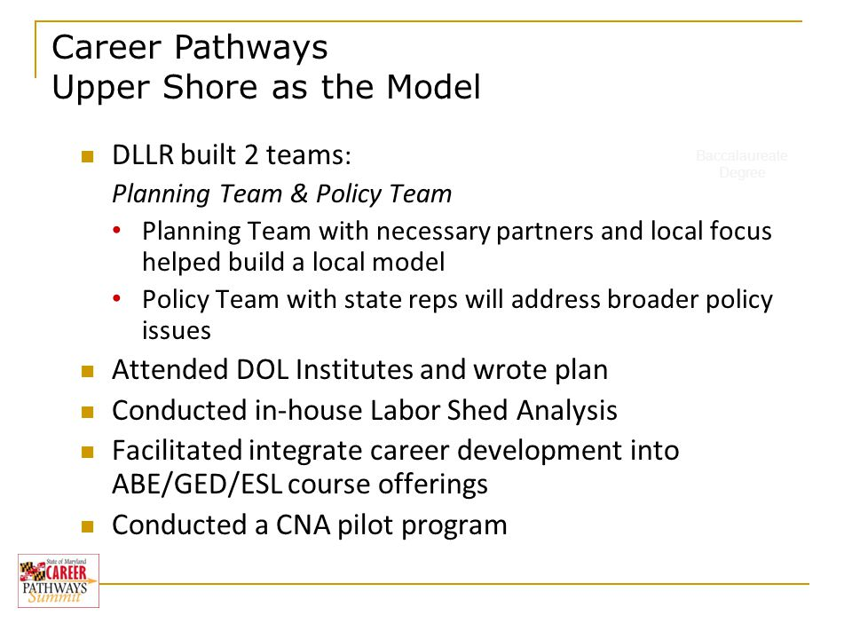 Baccalaureate Degree DLLR built 2 teams : Planning Team & Policy Team Planning Team with necessary partners and local focus helped build a local model Policy Team with state reps will address broader policy issues Attended DOL Institutes and wrote plan Conducted in-house Labor Shed Analysis Facilitated integrate career development into ABE/GED/ESL course offerings Conducted a CNA pilot program Career Pathways Upper Shore as the Model