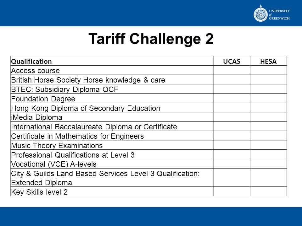Tariff Challenge 2 QualificationUCASHESA Access course British Horse Society Horse knowledge & care BTEC: Subsidiary Diploma QCF Foundation Degree Hon