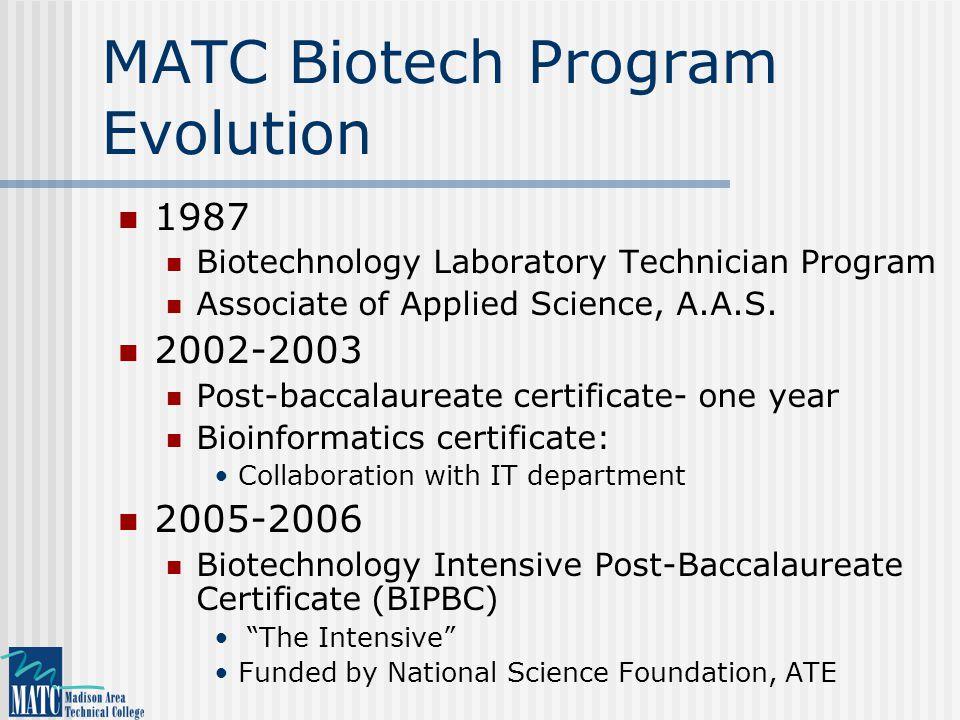 MATC Biotech Program Evolution 1987 Biotechnology Laboratory Technician Program Associate of Applied Science, A.A.S. 2002-2003 Post-baccalaureate cert