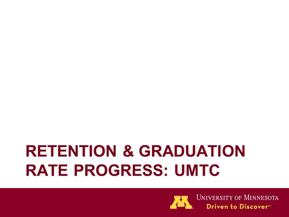 RETENTION & GRADUATION RATE PROGRESS: UMTC