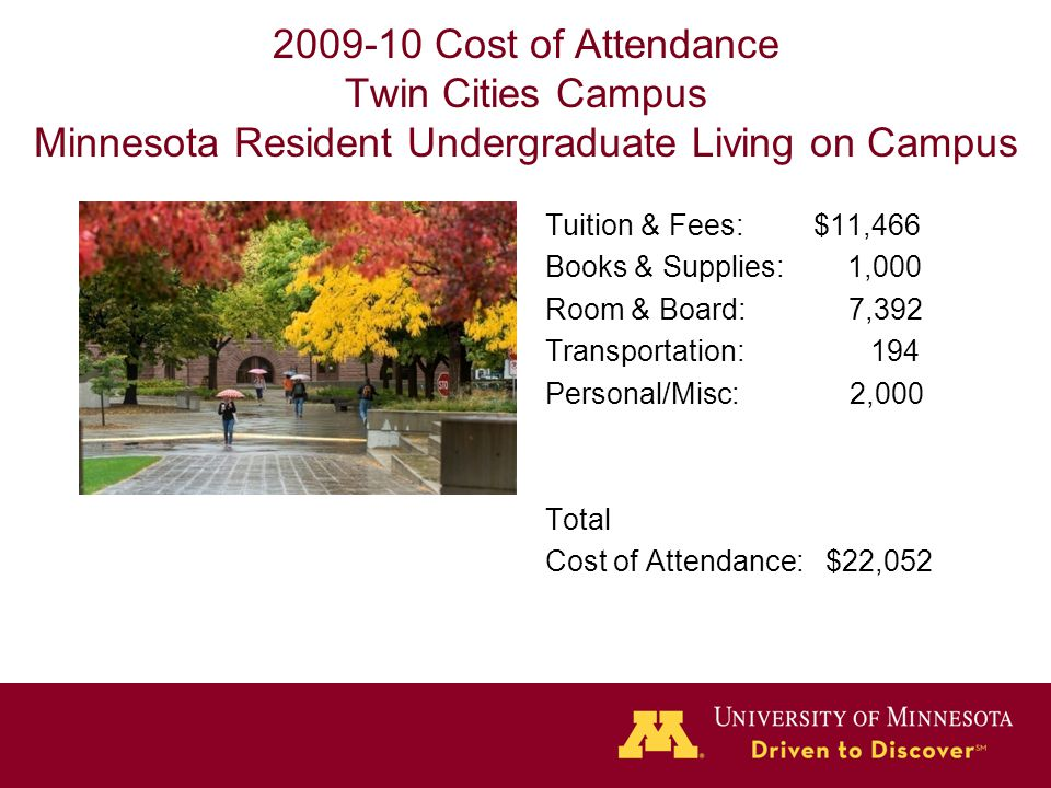 2009-10 Cost of Attendance Twin Cities Campus Minnesota Resident Undergraduate Living on Campus Tuition & Fees: $11,466 Books & Supplies: 1,000 Room & Board: 7,392 Transportation: 194 Personal/Misc: 2,000 Total Cost of Attendance: $22,052