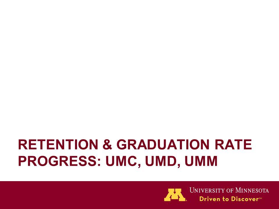 RETENTION & GRADUATION RATE PROGRESS: UMC, UMD, UMM