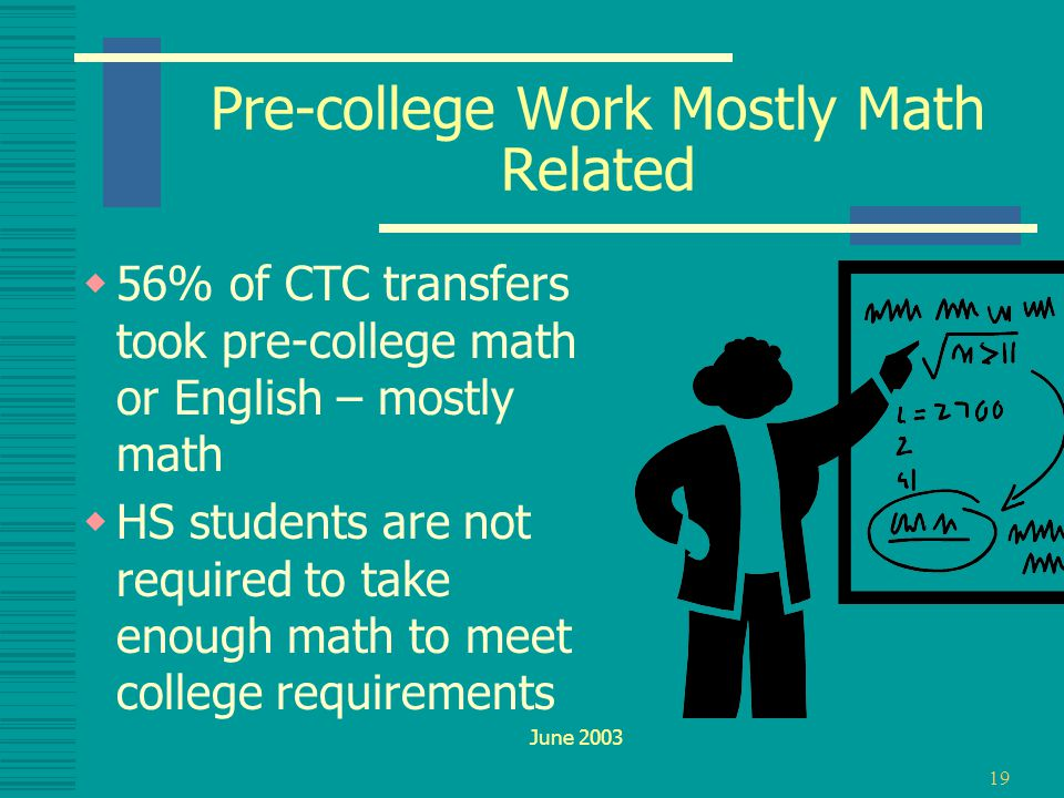 June 2003 19 Pre-college Work Mostly Math Related  56% of CTC transfers took pre-college math or English – mostly math  HS students are not required
