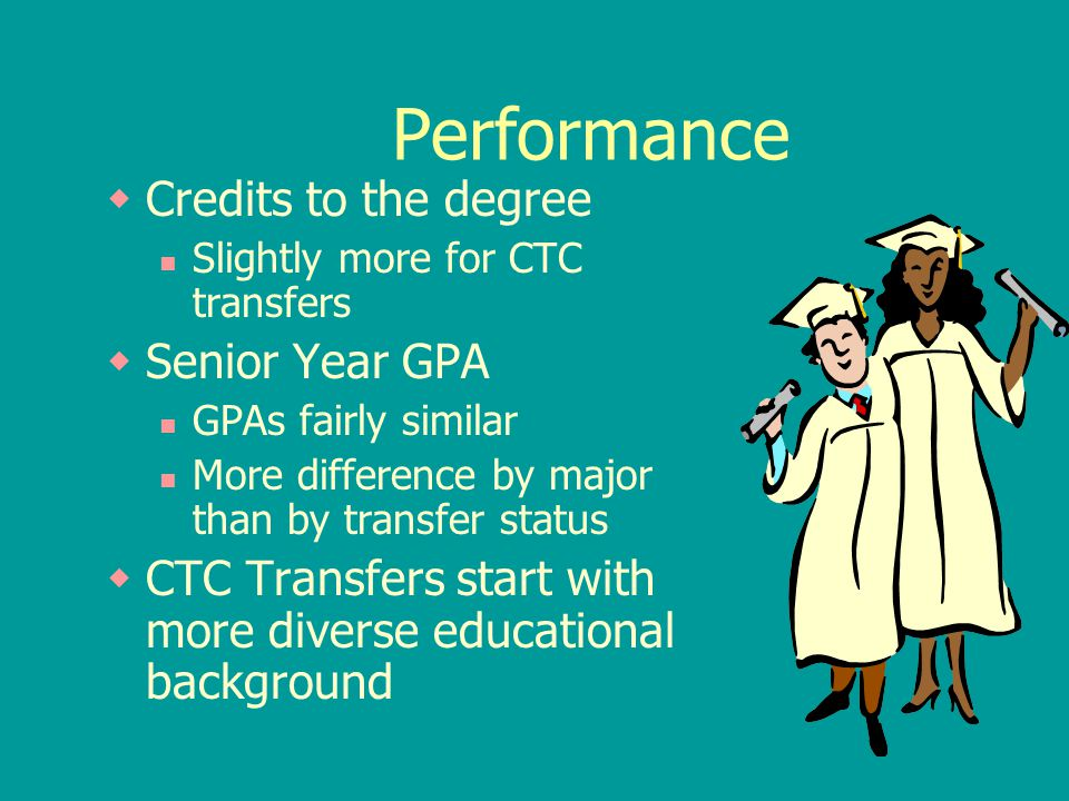 Performance  Credits to the degree Slightly more for CTC transfers  Senior Year GPA GPAs fairly similar More difference by major than by transfer st