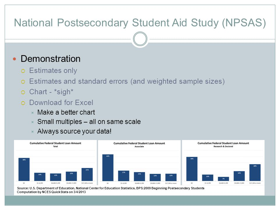 National Postsecondary Student Aid Study (NPSAS) Demonstration  Estimates only  Estimates and standard errors (and weighted sample sizes)  Chart - *sigh*  Download for Excel  Make a better chart  Small multiples – all on same scale  Always source your data.