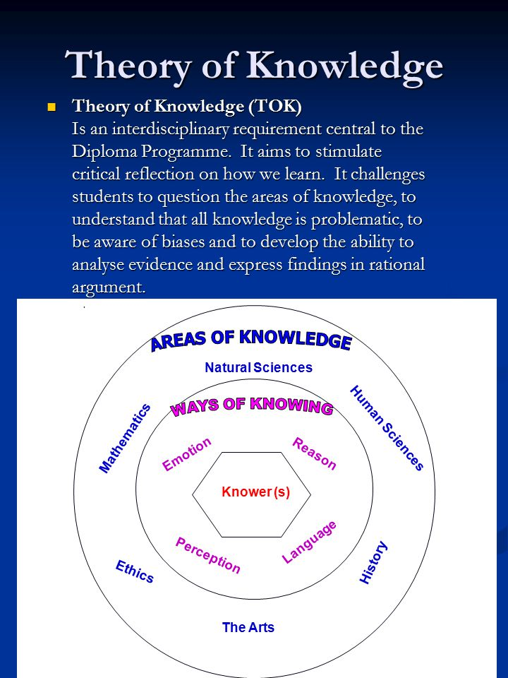 Theory of Knowledge Theory of Knowledge (TOK) Is an interdisciplinary requirement central to the Diploma Programme.