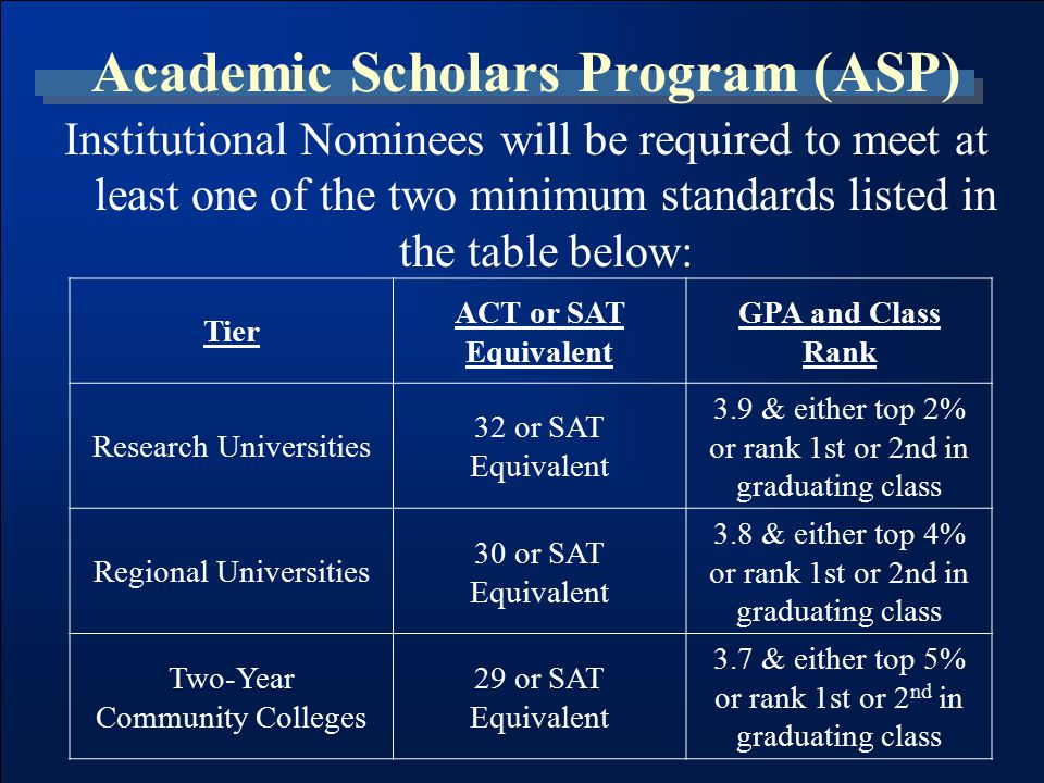 Institutional Nominees will be required to meet at least one of the two minimum standards listed in the table below: Tier ACT or SAT Equivalent GPA and Class Rank Research Universities 32 or SAT Equivalent 3.9 & either top 2% or rank 1st or 2nd in graduating class Regional Universities 30 or SAT Equivalent 3.8 & either top 4% or rank 1st or 2nd in graduating class Two-Year Community Colleges 29 or SAT Equivalent 3.7 & either top 5% or rank 1st or 2 nd in graduating class
