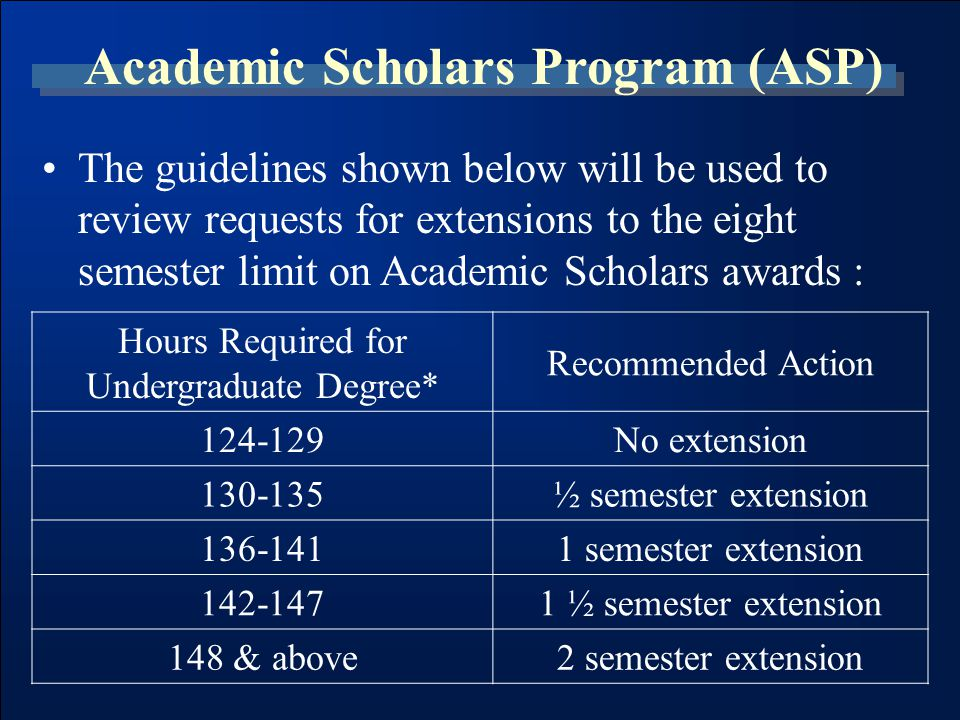 Academic Scholars Program (ASP) The guidelines shown below will be used to review requests for extensions to the eight semester limit on Academic Scholars awards : Hours Required for Undergraduate Degree* Recommended Action 124-129No extension 130-135½ semester extension 136-1411 semester extension 142-1471 ½ semester extension 148 & above2 semester extension