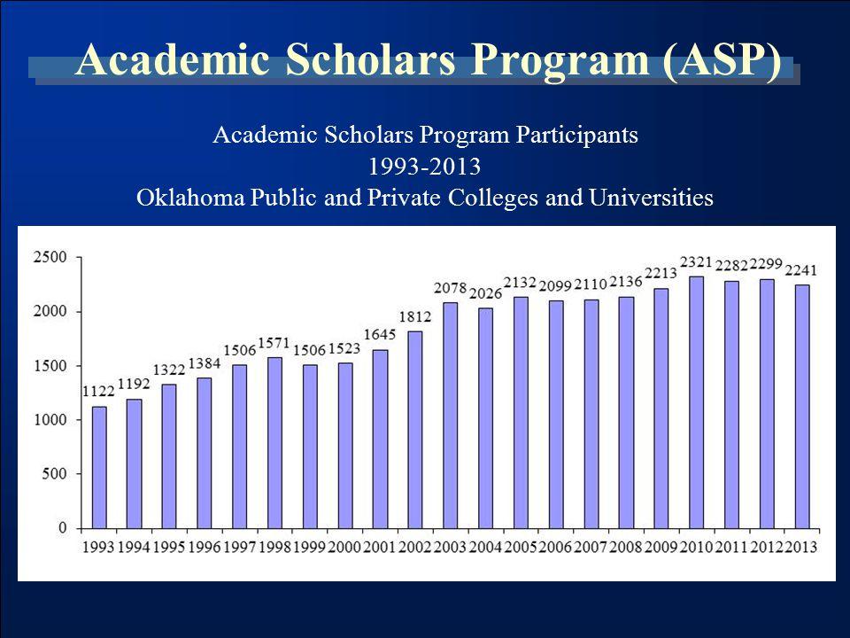 Academic Scholars Program (ASP) Academic Scholars Program Participants 1993-2013 Oklahoma Public and Private Colleges and Universities