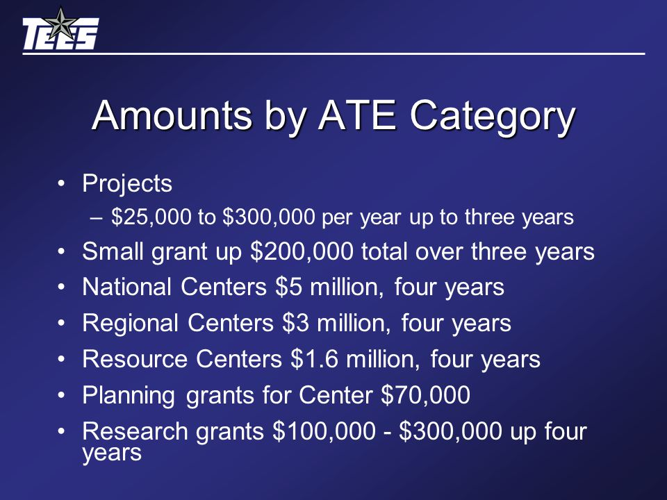 Amounts by ATE Category Projects –$25,000 to $300,000 per year up to three years Small grant up $200,000 total over three years National Centers $5 million, four years Regional Centers $3 million, four years Resource Centers $1.6 million, four years Planning grants for Center $70,000 Research grants $100,000 - $300,000 up four years