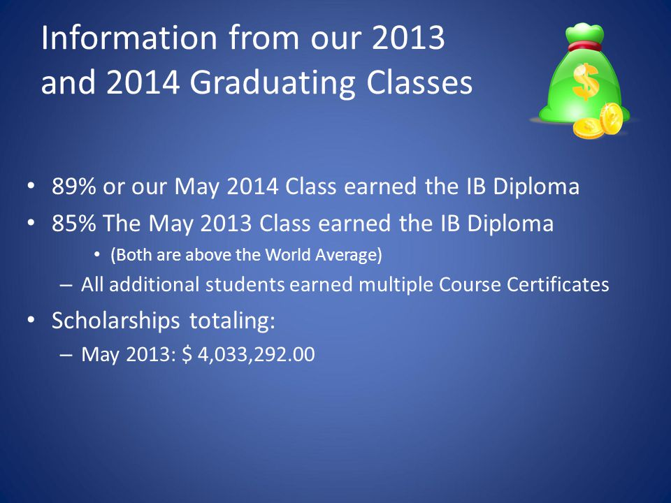 Information from our 2013 and 2014 Graduating Classes 89% or our May 2014 Class earned the IB Diploma 85% The May 2013 Class earned the IB Diploma (Bo