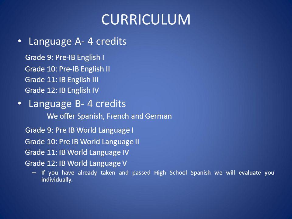 English essay for Pre-IB questions?