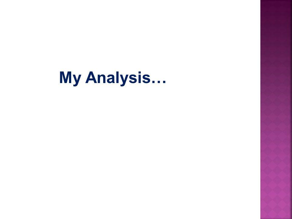 My Analysis…