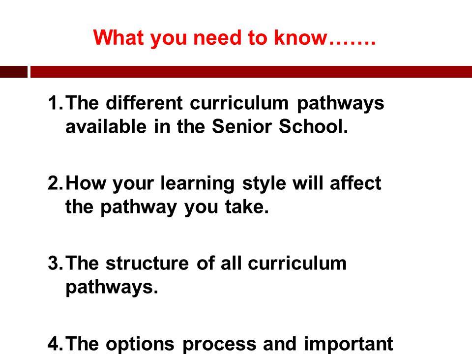 South Island School Senior School Curriculum Senior School @ SIS IB Diploma International Diploma South Island Diploma