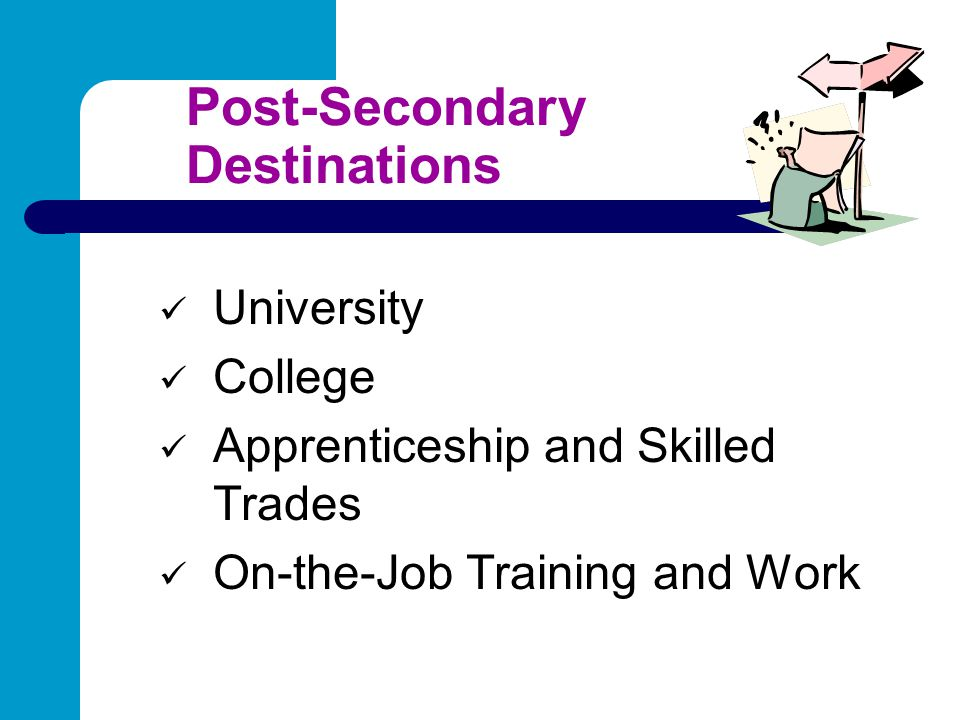 Post-Secondary Destinations University College Apprenticeship and Skilled Trades On-the-Job Training and Work