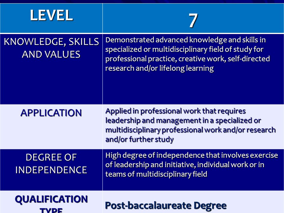 LEVEL7 KNOWLEDGE, SKILLS AND VALUES Demonstrated advanced knowledge and skills in specialized or multidisciplinary field of study for professional pra