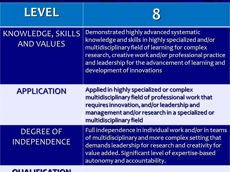 LEVEL8 KNOWLEDGE, SKILLS AND VALUES Demonstrated highly advanced systematic knowledge and skills in highly specialized and/or multidisciplinary field