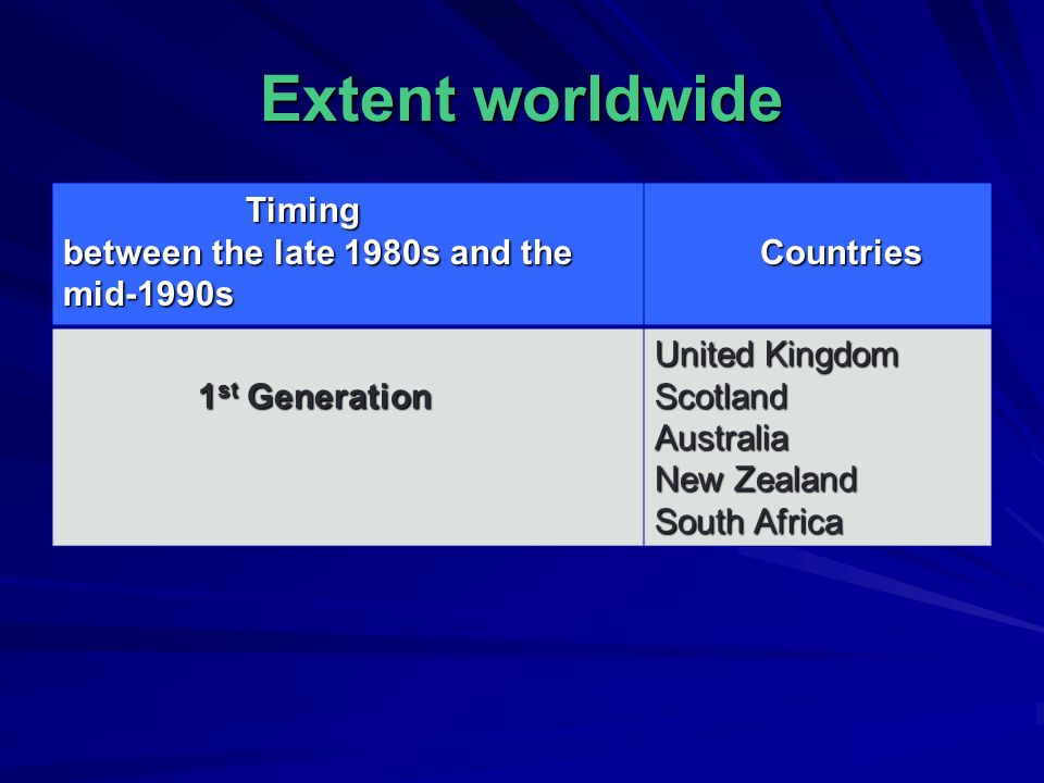 Extent worldwide Timing Timing between the late 1980s and the mid-1990s Countries Countries 1 st Generation 1 st Generation United Kingdom ScotlandAus