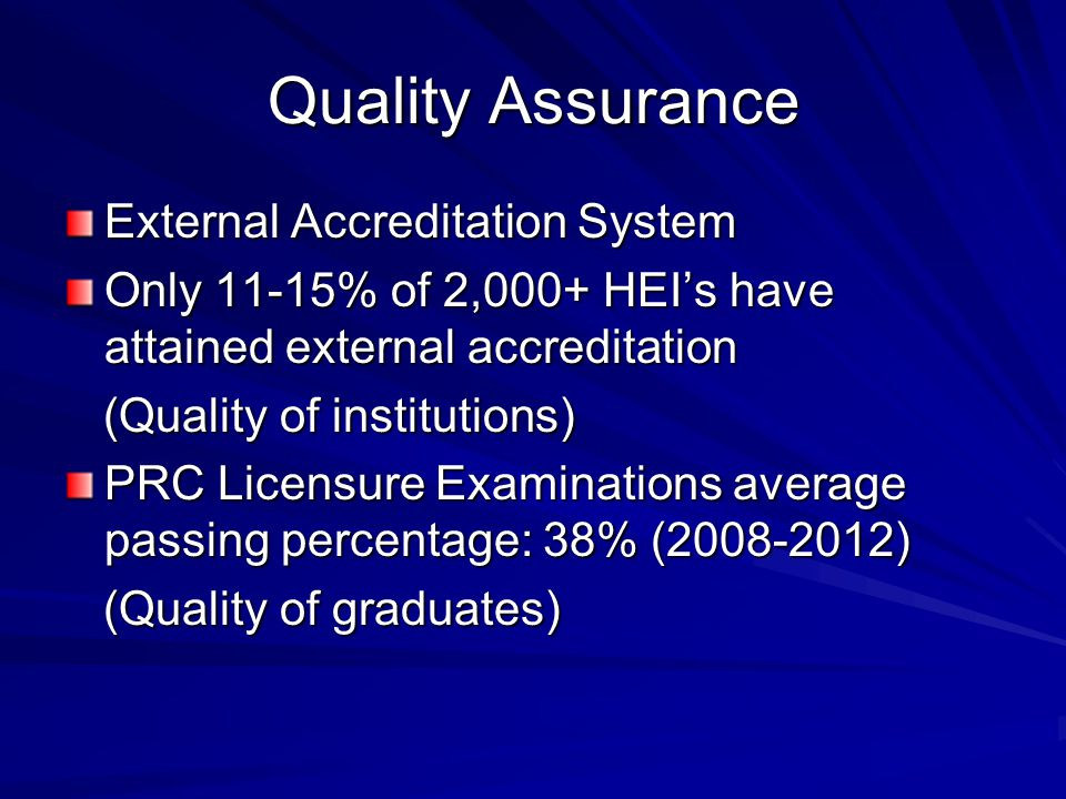 Quality Assurance External Accreditation System Only 11-15% of 2,000+ HEI's have attained external accreditation (Quality of institutions) (Quality of