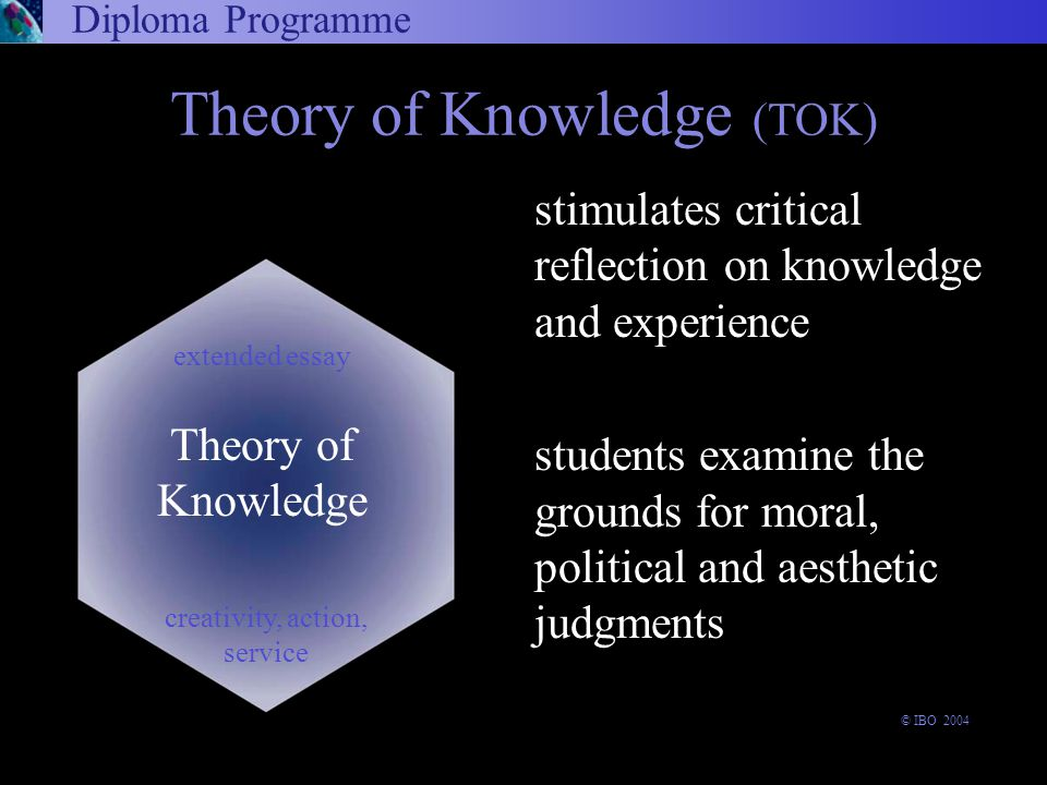 stimulates critical reflection on knowledge and experience students examine the grounds for moral, political and aesthetic judgments Theory of Knowledge (TOK) Diploma Programme Theory of Knowledge extended essay creativity, action, service © IBO 2004