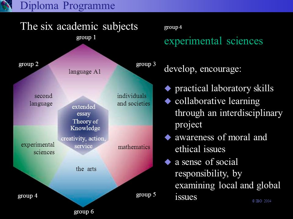 Diploma Programme experimental sciences group 4 u practical laboratory skills u collaborative learning through an interdisciplinary project u awareness of moral and ethical issues u a sense of social responsibility, by examining local and global issues develop, encourage: Arts and Electives Language A1 Experimental sciences Individuals and societies arts and electives language A1 experimental sciences second language individuals and societies mathematics group 6 experimental sciences The six academic subjects Theory of Knowledge the arts group 1 language A1 extended essay group 3 group 5 group 2 second language creativity, action, service individuals and societies mathematics group 4 © IBO 2004