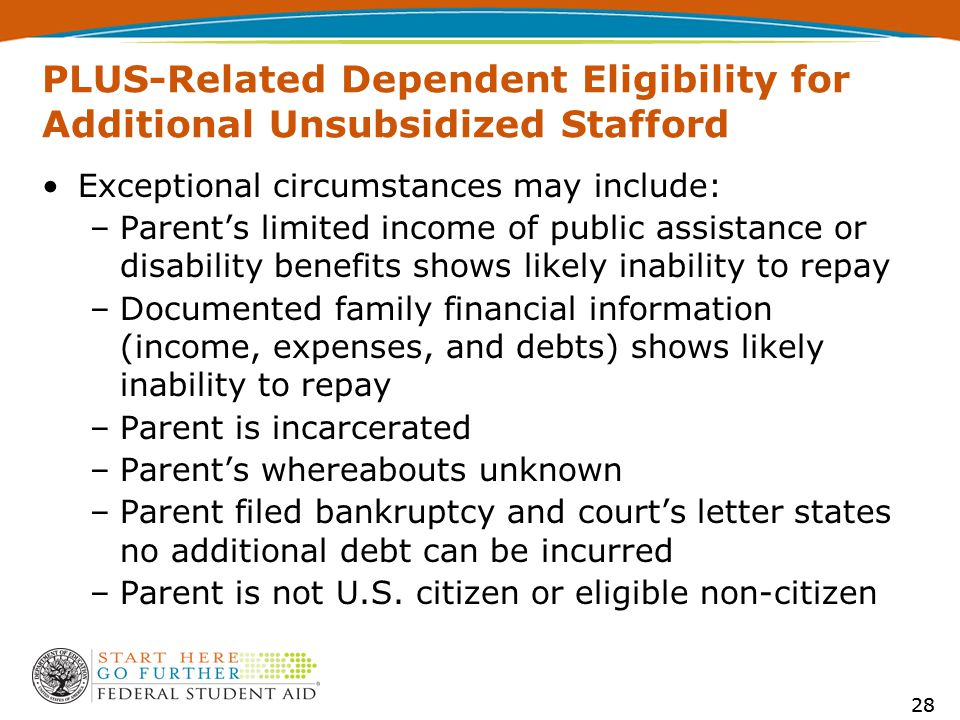28 PLUS-Related Dependent Eligibility for Additional Unsubsidized Stafford Exceptional circumstances may include: –Parent's limited income of public assistance or disability benefits shows likely inability to repay –Documented family financial information (income, expenses, and debts) shows likely inability to repay –Parent is incarcerated –Parent's whereabouts unknown –Parent filed bankruptcy and court's letter states no additional debt can be incurred –Parent is not U.S.