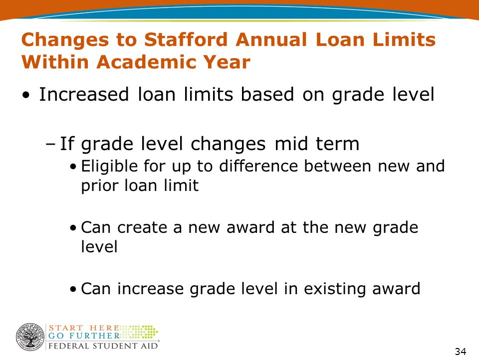 34 Changes to Stafford Annual Loan Limits Within Academic Year Increased loan limits based on grade level –If grade level changes mid term Eligible for up to difference between new and prior loan limit Can create a new award at the new grade level Can increase grade level in existing award