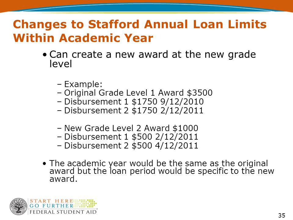 35 Changes to Stafford Annual Loan Limits Within Academic Year Can create a new award at the new grade level –Example: –Original Grade Level 1 Award $3500 –Disbursement 1 $1750 9/12/2010 –Disbursement 2 $1750 2/12/2011 –New Grade Level 2 Award $1000 –Disbursement 1 $500 2/12/2011 –Disbursement 2 $500 4/12/2011 The academic year would be the same as the original award but the loan period would be specific to the new award.