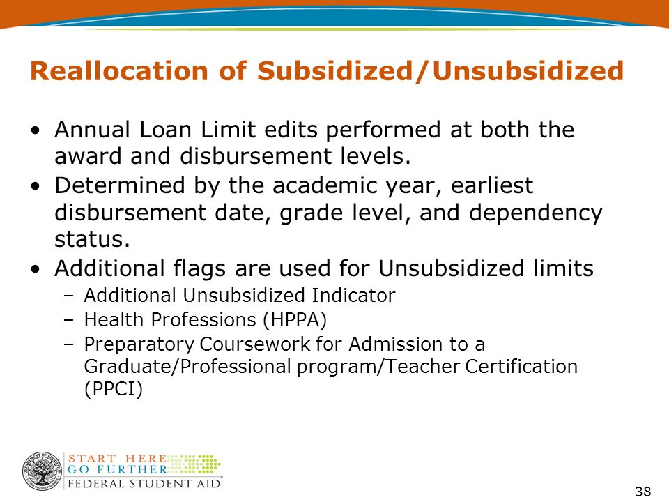 38 Reallocation of Subsidized/Unsubsidized Annual Loan Limit edits performed at both the award and disbursement levels.