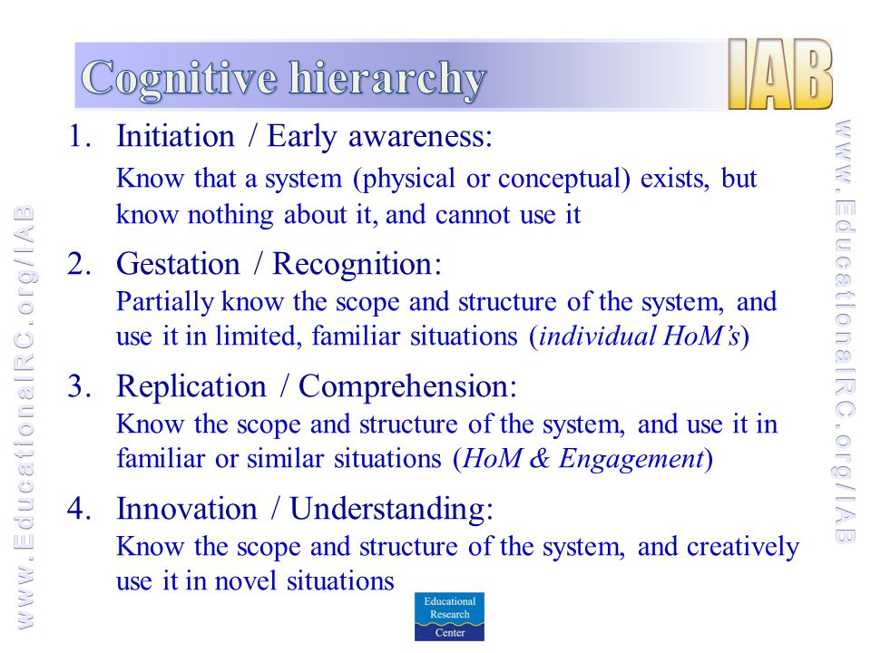 1.Initiation / Early awareness: Know that a system (physical or conceptual) exists, but know nothing about it, and cannot use it 2.Gestation / Recognition: Partially know the scope and structure of the system, and use it in limited, familiar situations (individual HoM's) 3.Replication / Comprehension: Know the scope and structure of the system, and use it in familiar or similar situations (HoM & Engagement) 4.Innovation / Understanding: Know the scope and structure of the system, and creatively use it in novel situations