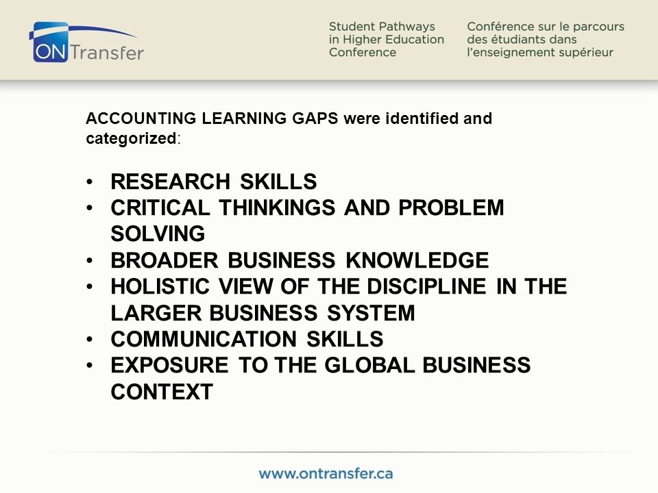 ACCOUNTING LEARNING GAPS were identified and categorized: RESEARCH SKILLS CRITICAL THINKINGS AND PROBLEM SOLVING BROADER BUSINESS KNOWLEDGE HOLISTIC VIEW OF THE DISCIPLINE IN THE LARGER BUSINESS SYSTEM COMMUNICATION SKILLS EXPOSURE TO THE GLOBAL BUSINESS CONTEXT