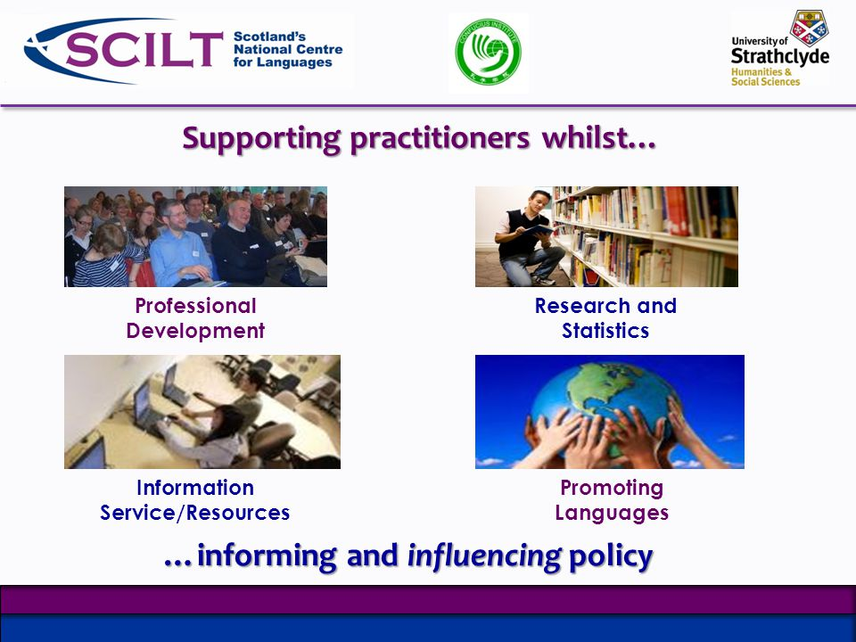 Supporting practitioners whilst… Professional Development Research and Statistics Information Service/Resources Promoting Languages …informing and influencing policy