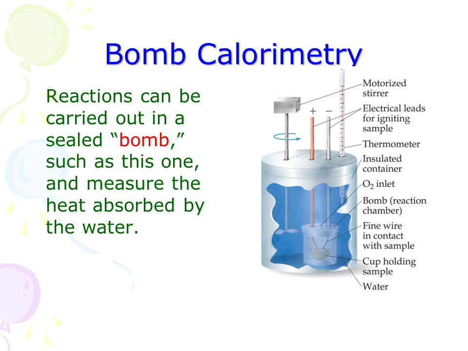 "Bomb Calorimetry Reactions can be carried out in a sealed ""bomb,"" such as this one, and measure the heat absorbed by the water."